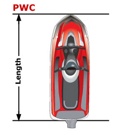 Length of a PWC