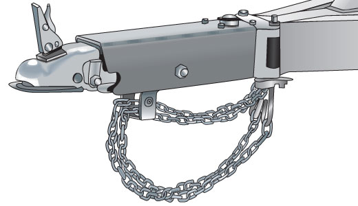 Trailer with safety chains