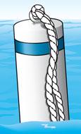 Mooring buoy—cam