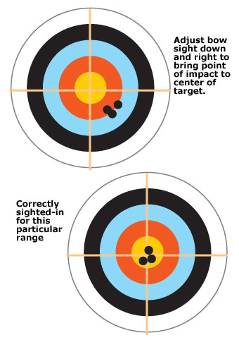 Sight-in targets