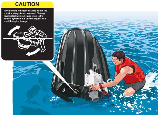 Reboarding a PWC