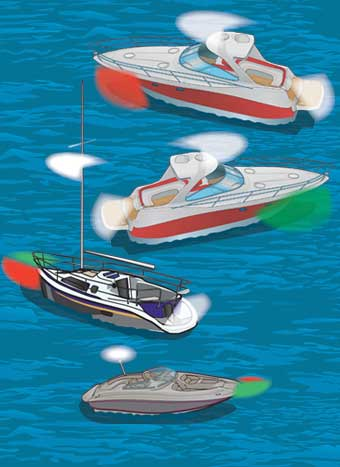 Figure 1: Navigation lights on power-driven vessels (four different kinds of vessels)