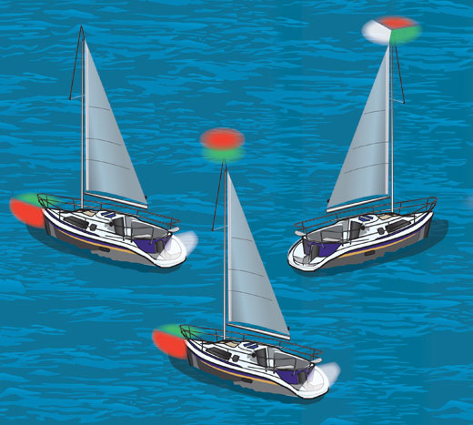 Fig. 2: Navigation Lights for Unpowered Vessels