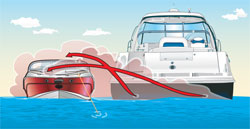 Carbon monoxide poisoning—another boat's exhaust