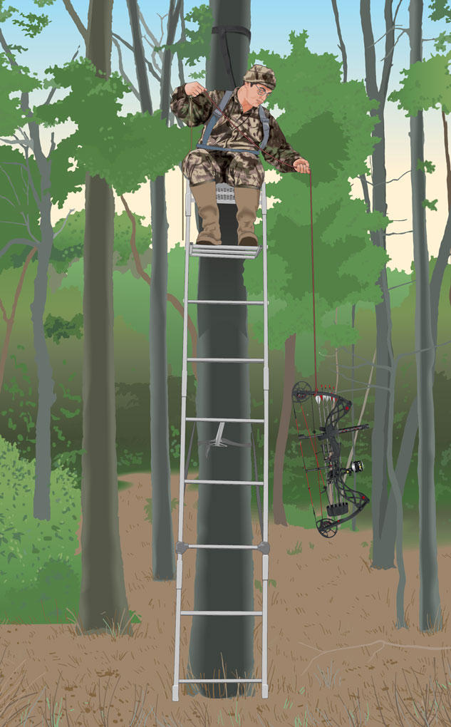 Hauling equipment into a tree stand