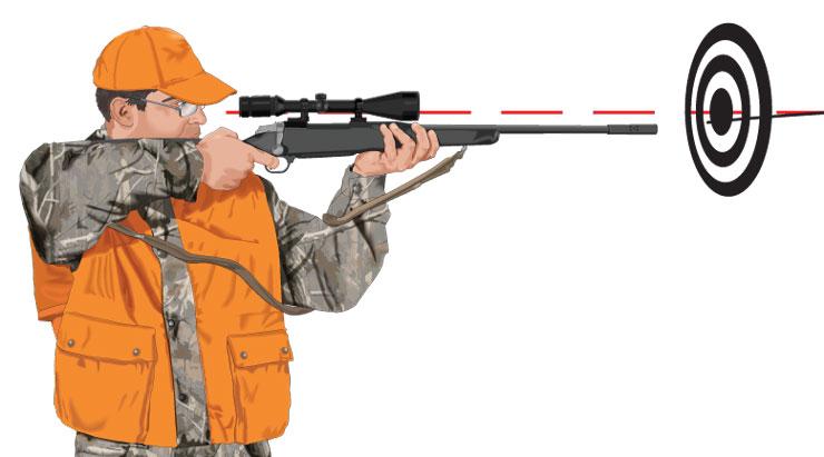 Hunter pointing a firearm