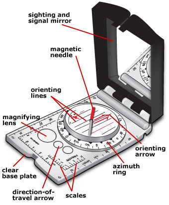 Orienteering compass with parts labeled