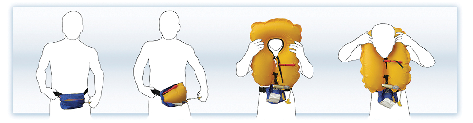 Steps for Wearing a PFD