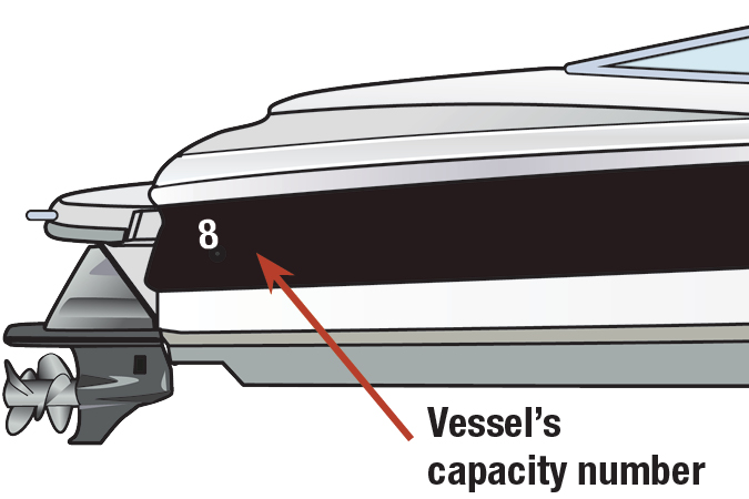 Iowa Vessel Capacity Display