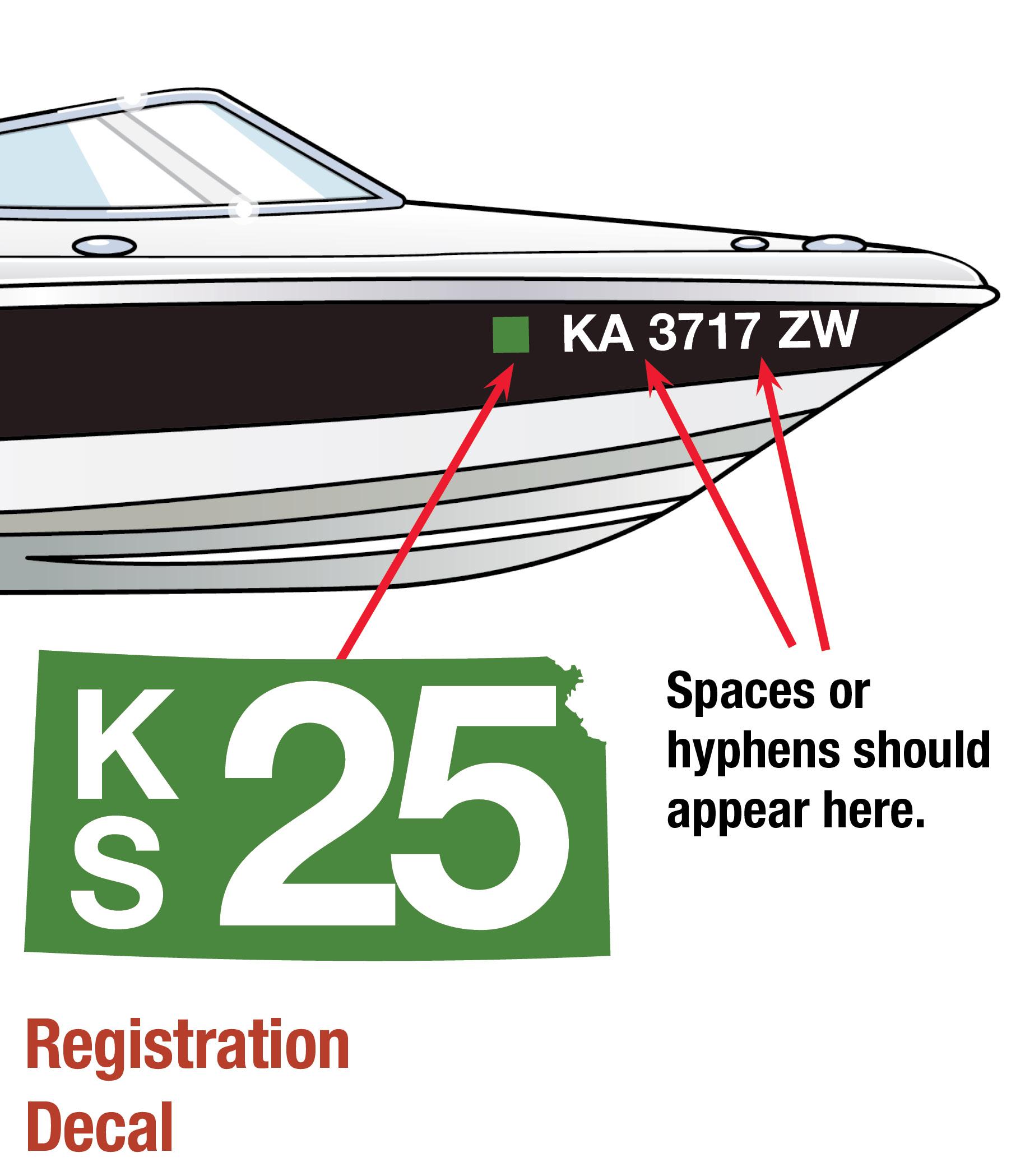 Kansas Boat Decal