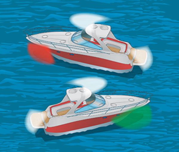 Powerboats with one masthead light, sternlight, and red and green sidelights