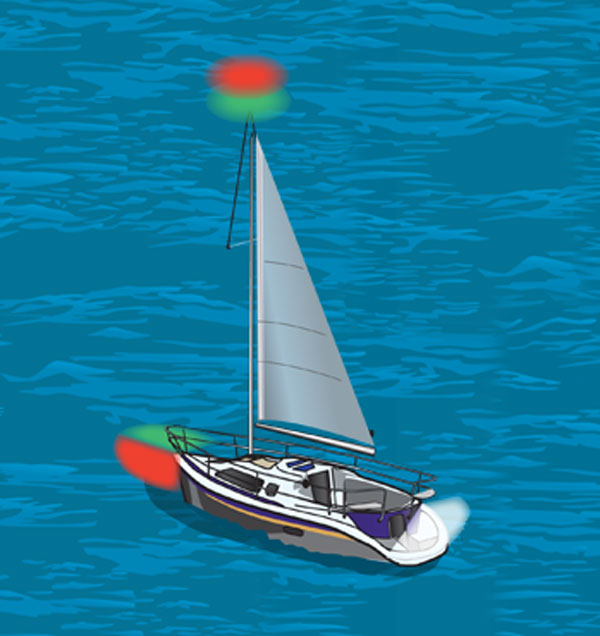 Sailboat with red and green sidelights, white sternlight, and two all-round lights in a vertical line