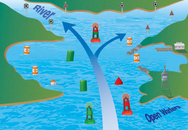 Diagram of buoy system on waterway