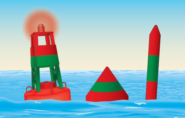 Starboard bifurcation buoy