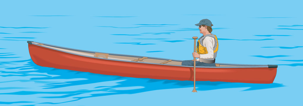 Choosing the right canoe paddle length