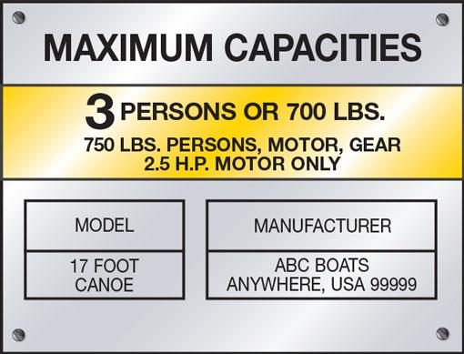 Paddlesports capacity plate