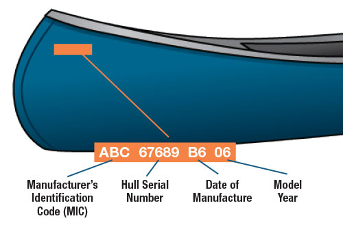 Hull Identification Number on a canoe