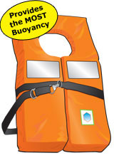 Wearable Offshore Life Jackets