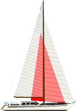 types of sailboats us boat ed com