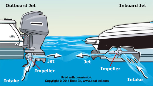 types of boat engines us boat