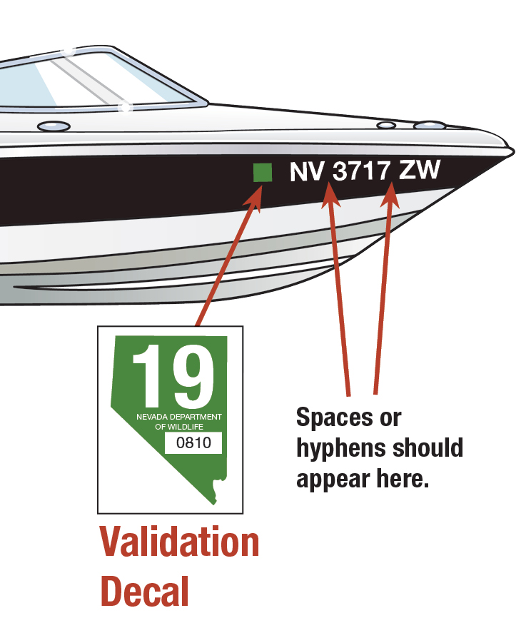 Nevada Boat Decal