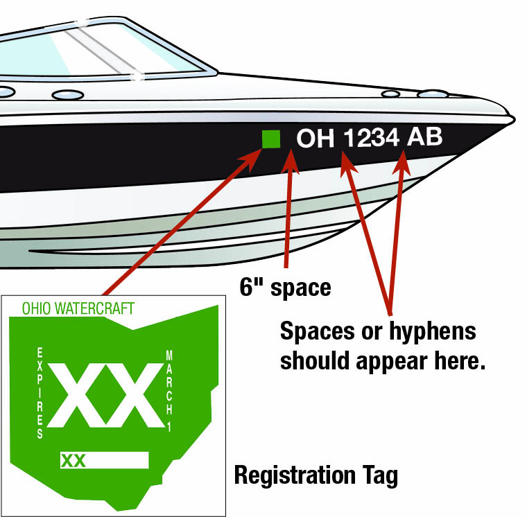 Ohio Boat Decal Green