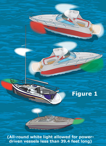Navigation lights on power-driven vessels less than 65.6 feet