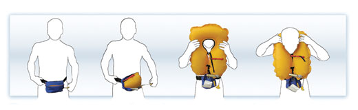 How to Wear an Inflatable Life Jacket