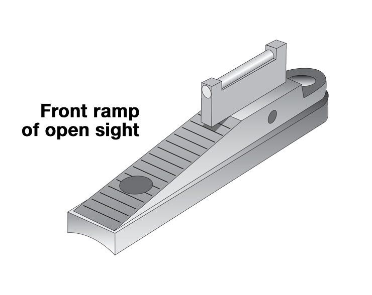 Muzzleloader Front Ramp of Open Sight
