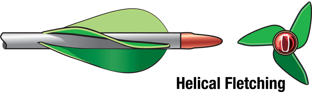 Helical fletching