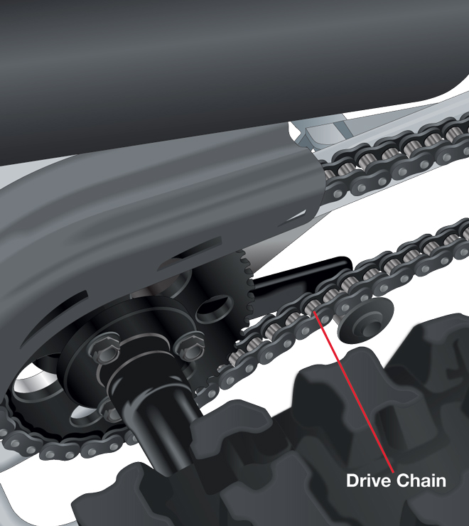 ATV drive chain labeled