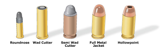 Handgun ammunition types