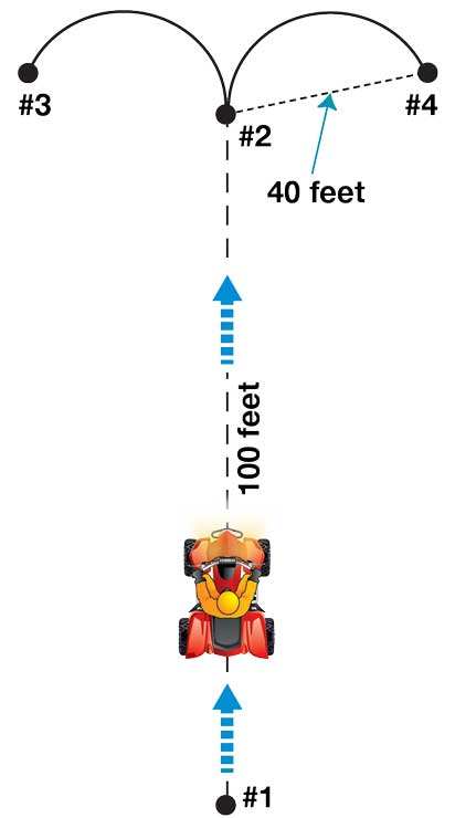 Diagram for practicing braking in a turn