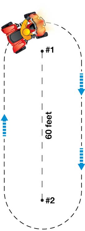 Diagram for practicing turns around an oval track