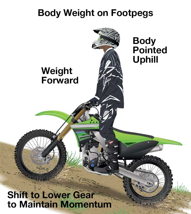 Proper position for riding uphill on a motorcycle