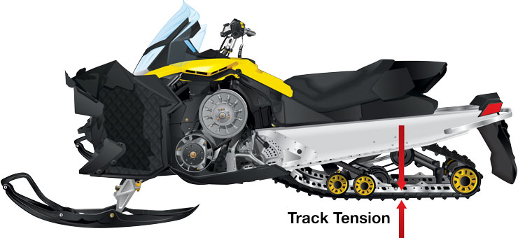 Track tension on snowmobile