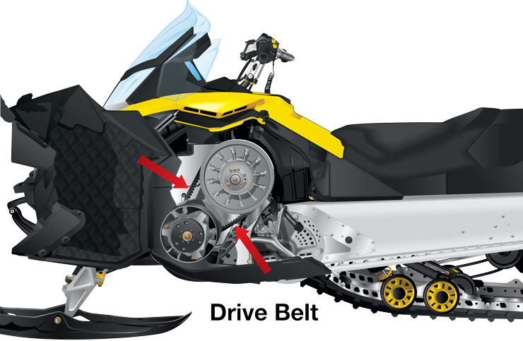 Drive belt on snowmobile
