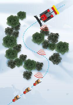 Snowmobile transmitting signals