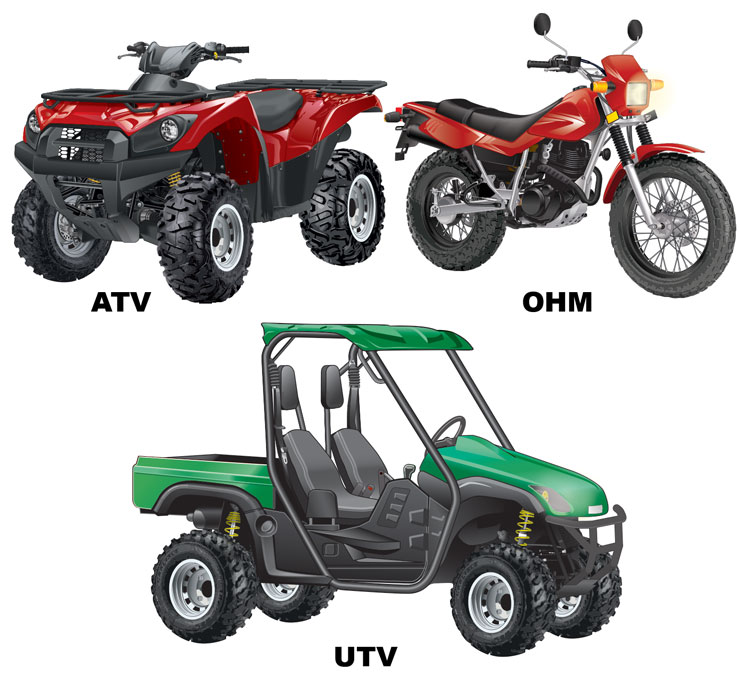 Three types of OHVs: an ATV, an OHM and a UTV