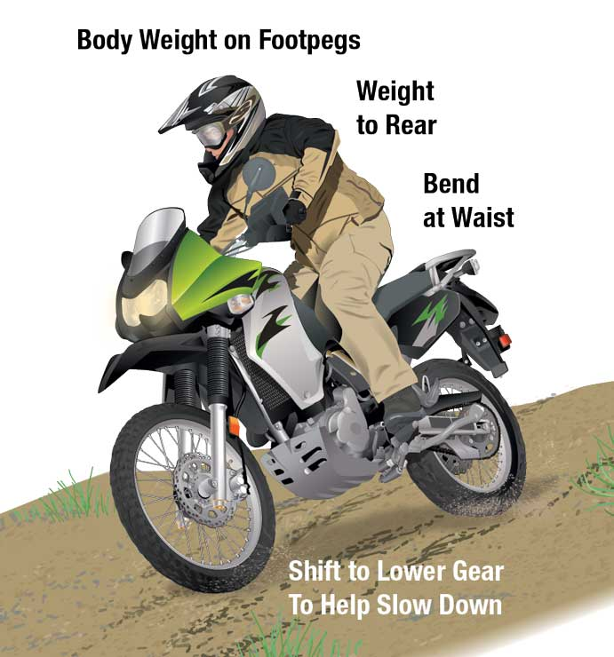 Proper position for riding downhill on a motorcycle