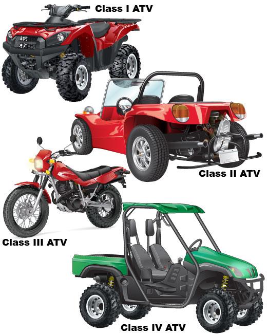 Oregon ATV class types