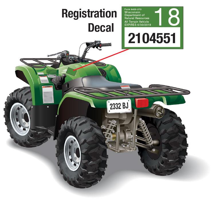Wisconsin ATV decal location