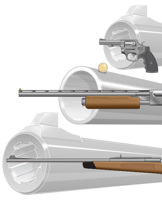 Comparison of rifle, shotgun, and handgun barrels