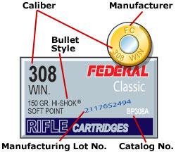 Ammunition cartridge markings