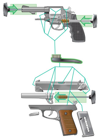 Diagram showing where a brush and a cleaning rod should clean on different handguns