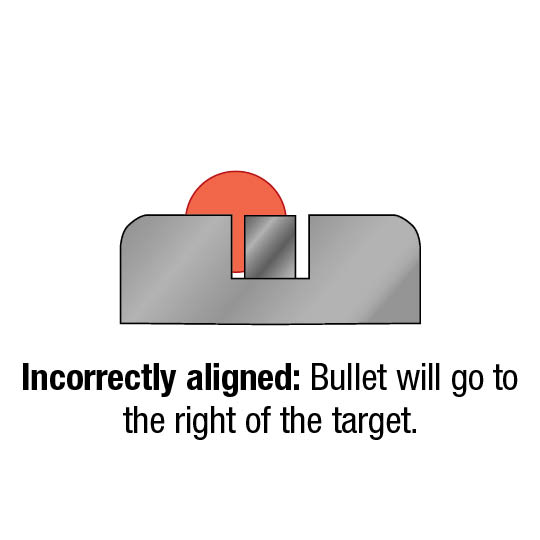 Misaligned-bullet goes right of target