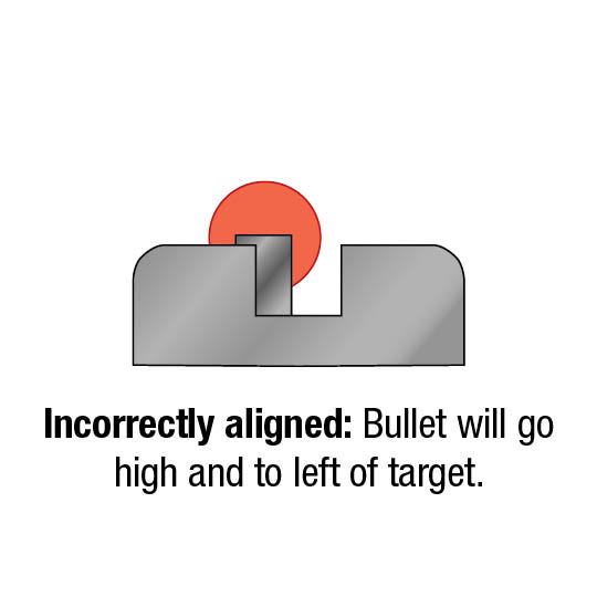 Misaligned-bullet goes high and left of target