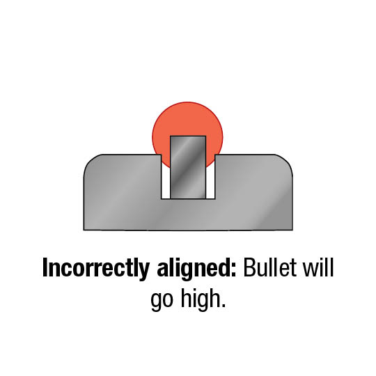 Misaligned-bullet goes high of target