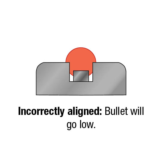 Misaligned-bullet goes low of target
