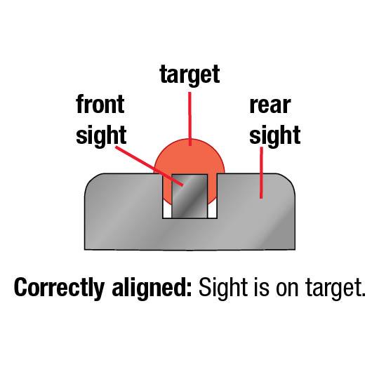 Correct alignment